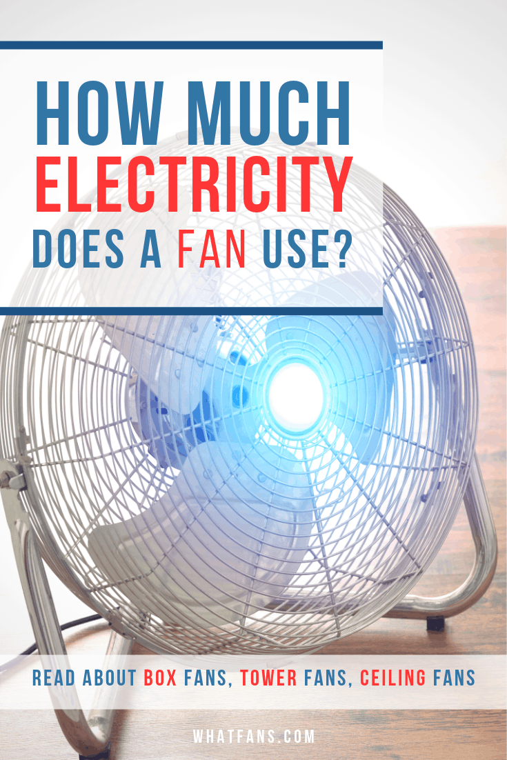 How Much Electricity Does A Fan Use In 2019